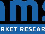 Agentura pro výzkum trhu hledá Mystery shoppery